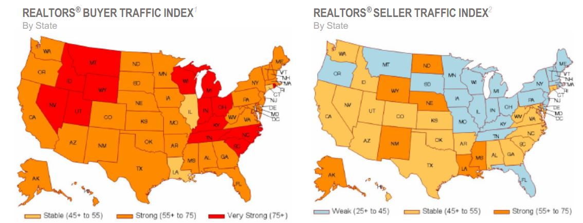 WNY County Real Estate Market - Buyer Seller Traffic Index